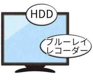 HDD付き・ブルーレイレコーダー付きの中古テレビの買取のイラスト