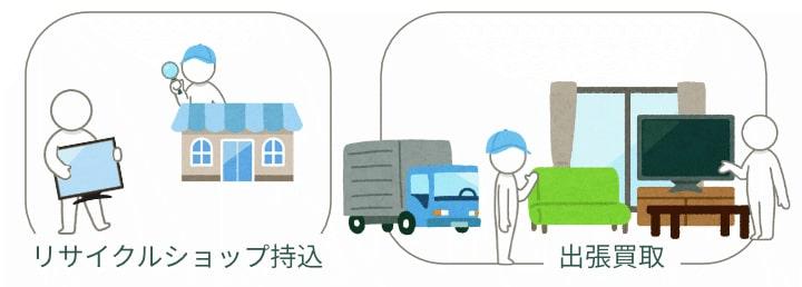 リサイクルショップにテレビを持ち込んで売るのと出張買取業者に自宅まで来てもらう2つの売り方