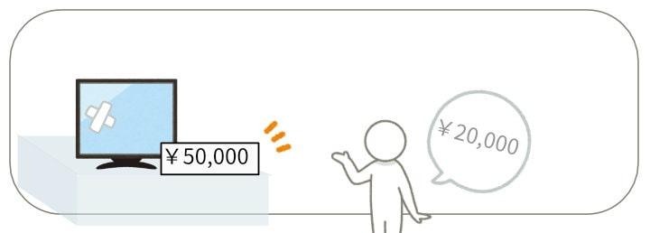 5万円で販売されている中古テレビを見て2~3万円の買取価格と予想