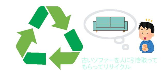 ソファのリサイクルを考える人とリサイクルマーク